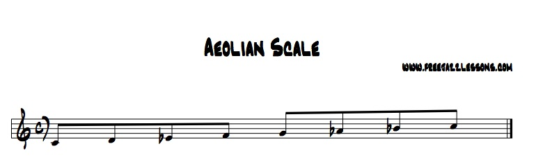 aeolian mode